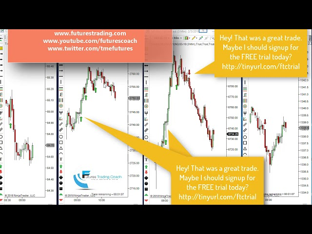 020518 -- Daily Market Review ES CL GC NQ - Live Futures Trading Call Room
