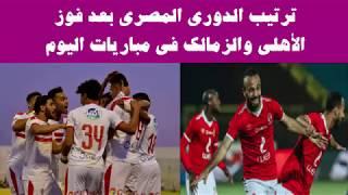 جدول ترتيب الدوري بعد فوز الاهلي والزمالك في مباريات اليوم