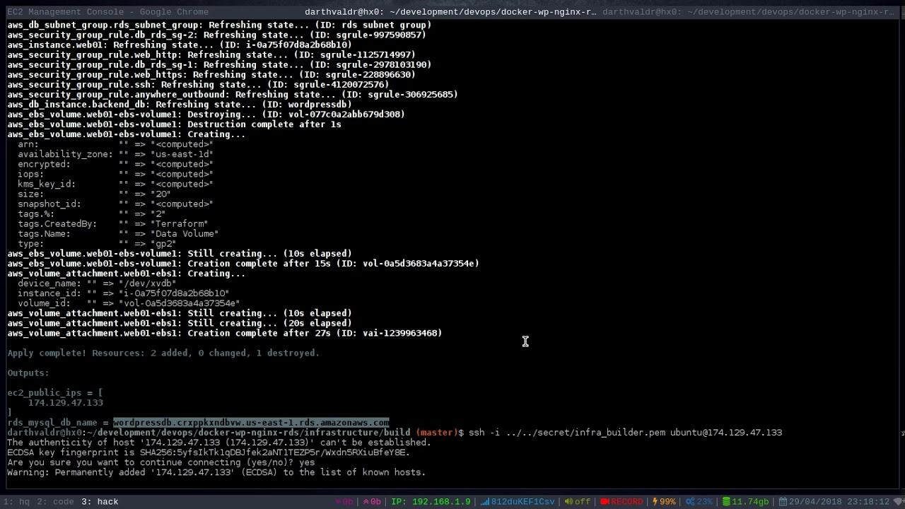 Docker Wordpress, NGINX +SSL, RDS/MySQL  build with