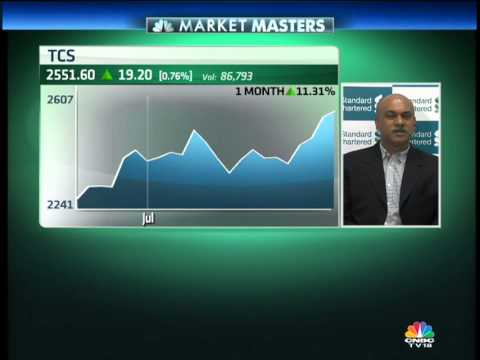 Bazaar Market Master - Dhiraj Agarwal, Standard Chartered Securities - I - 23Jul'14