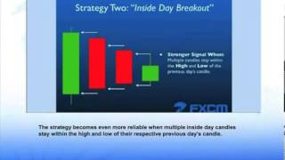 3 Basic Forex Trading Strategies For Beginners   FXCM Digital Expo