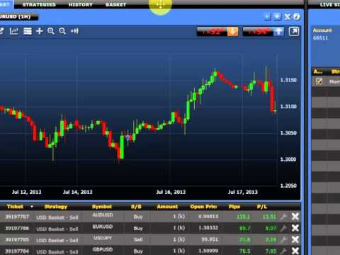 Archive Automated Forex Trading - Which Strategies Look Attractive Now? | DailyFX.com