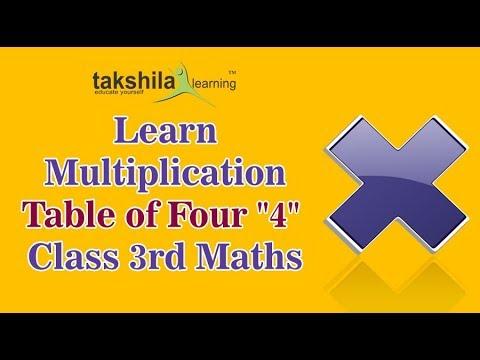 NCERT - CBSE Class 3 Maths Online Classes - Solutions