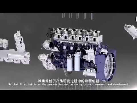 Weichai Corporate videos   WEICHAI POWER CO ,LTD