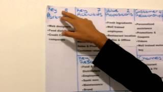 كيفية إنشاء نموذج الأعمال الناجح قماش مع PHC-BR الجزء 4