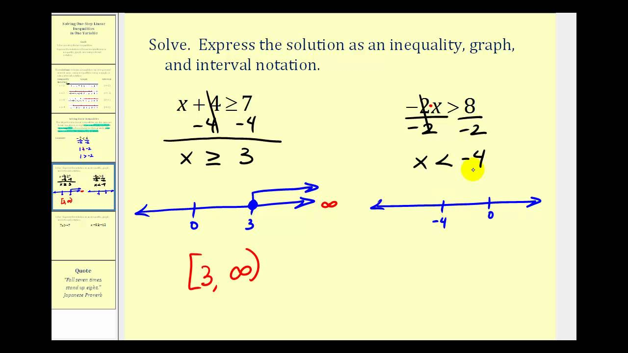 hight resolution of Solving Inequalities (video lessons