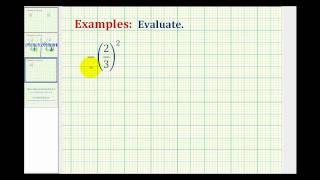 Ex: Negative Fractions Raİsed to Powers
