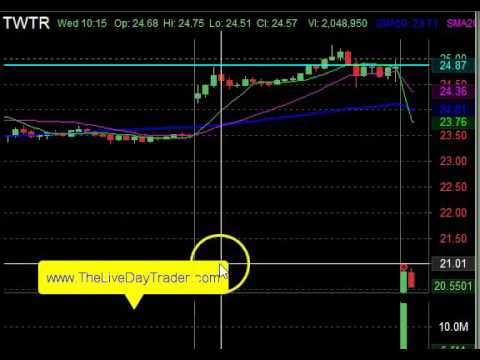 Live Day Trading Gaps TWTR  short +1 point 10 6 2016