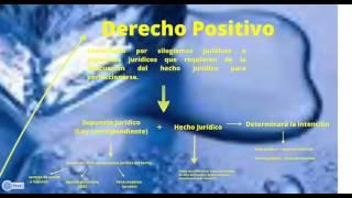 resumen introducción al estudio del Derecho (www.cued.mx)