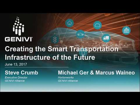 Creating the Smart Transportation Infrastructure of the Future