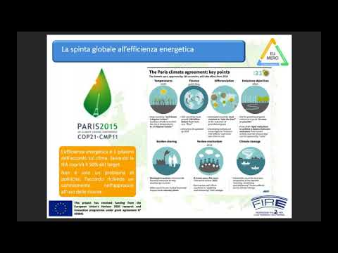 EIEEP - European Industrial Energy Efficiency good Practices platform