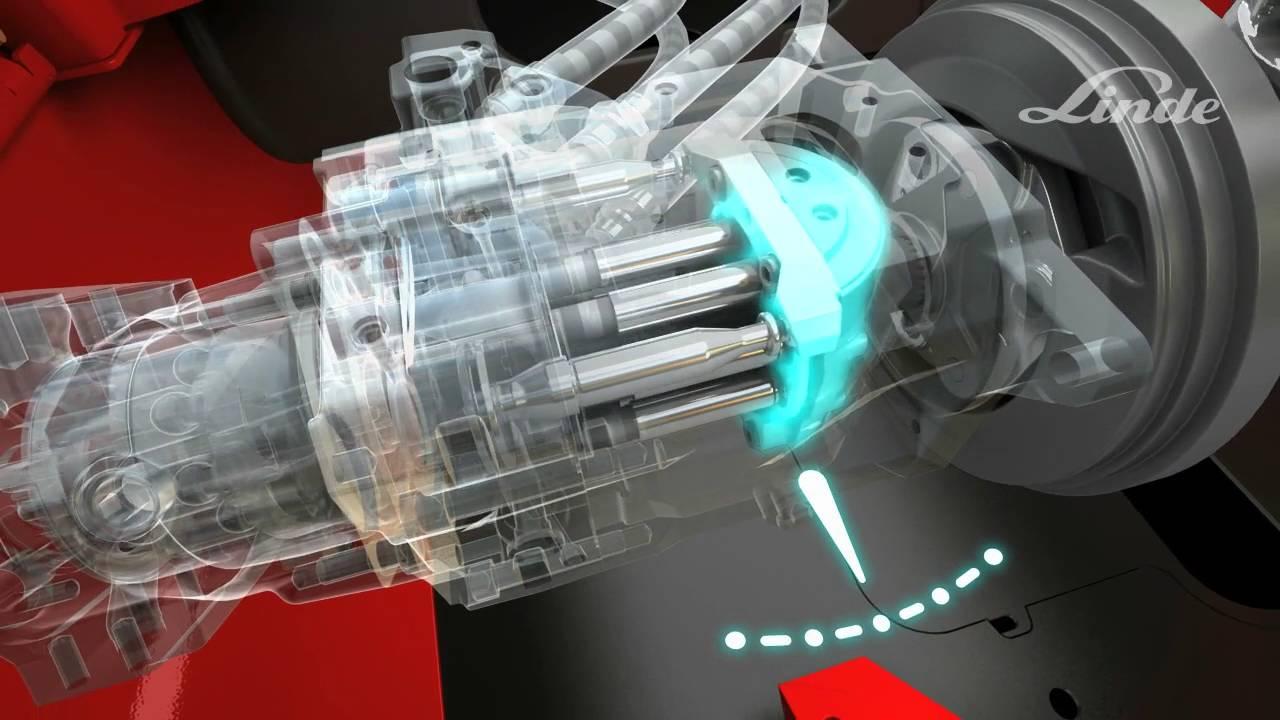 Fork Lift Hydrostatic Transmission : Linde forklifts hydrostatic transmission youtube
