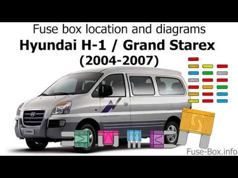Fuse box location and    diagrams        Hyundai       H1     Grand Starex