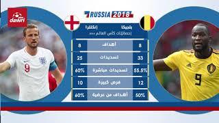 نهائي مبكر و مواجهه نارية بين بلجيكا و انكلترا