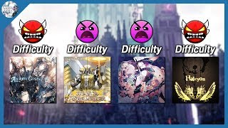 [Arcaea] Which is the Hardest 9+? [Future 9+, 9+, 9+, 9+]