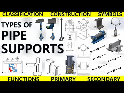 Pipe Support   Types of Pipe Supports   Primary and Secondary pipe Supports   Piping Mantra