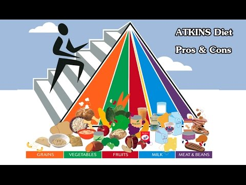 The Pros and Cons of the Atkins Diet