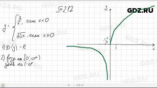 № 2.12- Алгебра 10-11 класс Мордкович