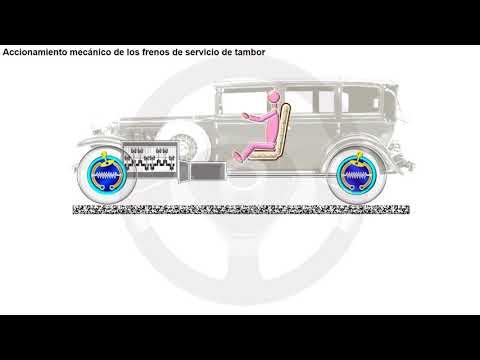 Frenos hidráulicos y frenos neumáticos (3/10)