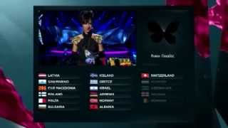 Eurovision 2013 - Semifinal 2 Qualifiers (Official Results)