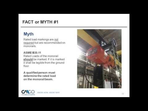 Safety Webinar: Answers to your Top 7 Crane & Hoist Questions