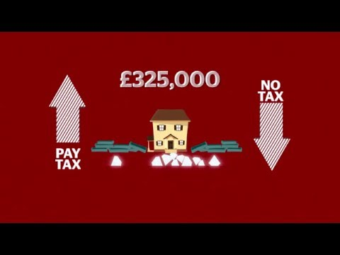 What Is Inheritance Tax Iht