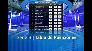 Tabla de posiciones del futbol ecuatoriano serie b