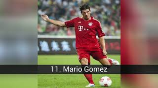 The best players of Bayern Munich