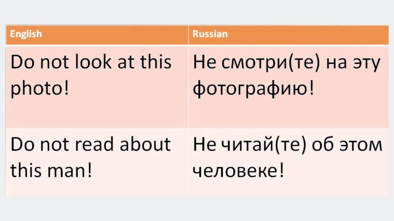 повелительное наклонение в английском языке тест