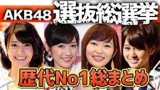 チャンネル登録はこちら☆ https://goo.gl/3Cnc0P 【AKB総選挙】これで丸...