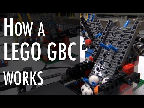 How a LEGO Great Ball Contraption Works | Rube Goldberg Machine