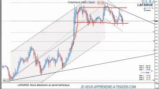 strategie moyen terme: Formation (forex)