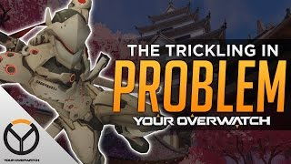 Overwatch: The Trickling in Problem