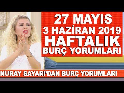 TÜM BURÇLAR   27 Mayıs - 3 Haziran 2019   Nuray Sayarı'dan haftalık burç yorumları  