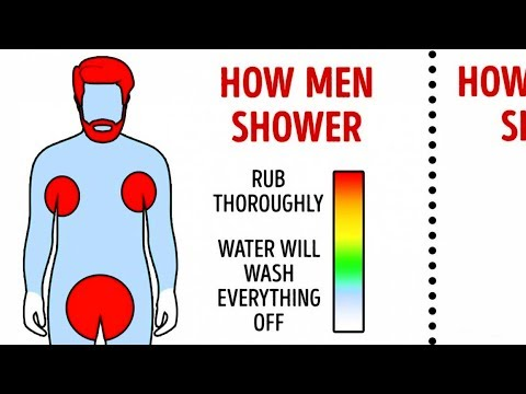 Thumbnail: 10 DIFFERENCES BETWEEN MEN AND WOMEN || SARCASTIC