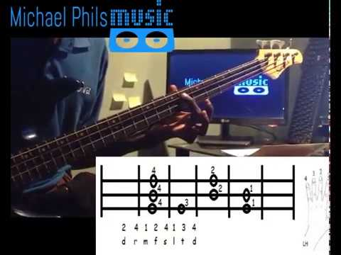 How to play the major scale on the bass guitar(video)