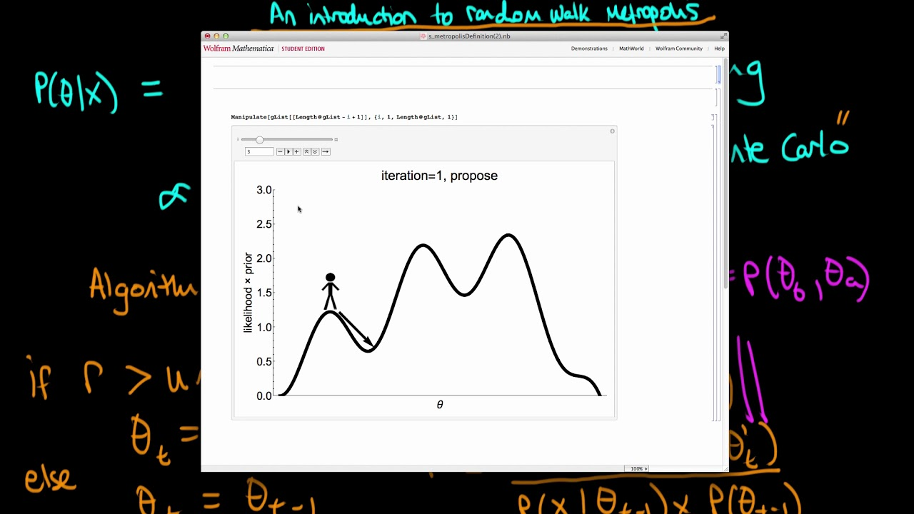 An introduction to the Random Walk Metropolis algorithm