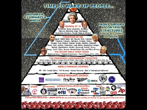 You Are a Slave… The Truth About U.S. Federal Reserve, PetroDollar, New World Order Illuminati