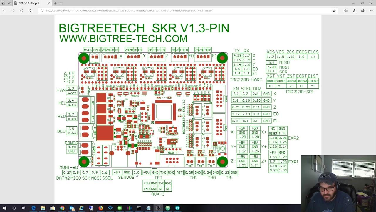 NEW Bigtreetech BIQU SKR 1 3 TMC2208 BLtouch Marlin 2 0 installation build  compile 32bit