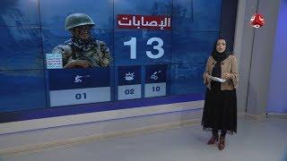 الاختطافات .. سياج شائك يحيط باليمنيين | المرصد الحقوقي