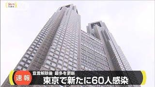 """東京で新たに60人の感染確認 """"解除後""""の最多更新(20/06/28)"""