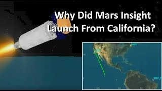 Why Was Mars Insight Launched From California?