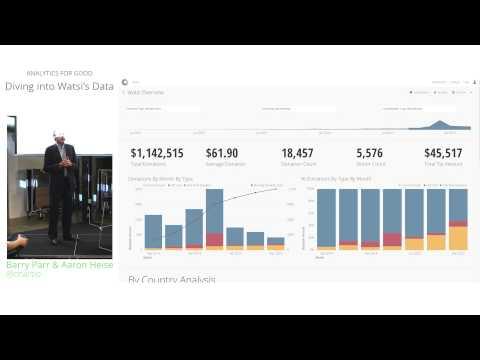 Analytics For Good - Diving Into Watsi's Data