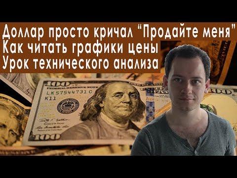 Прогноз курса доллара евро рубля валютный курс сегодня технический анализ доллара разбираем онлайн