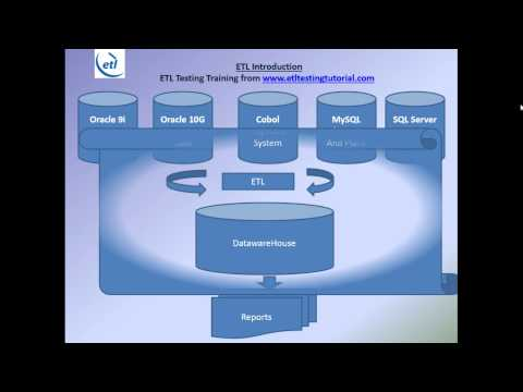 ETL Tutorial Introduction and Basics , Datawarehousing, Informatica Part 1
