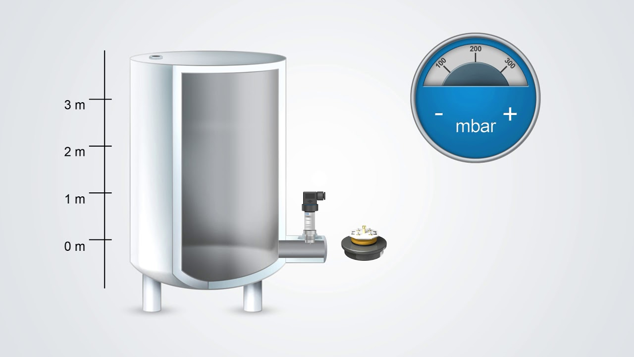 WIKA - Hydrostatische Füllstandsmessung mit Drucks...