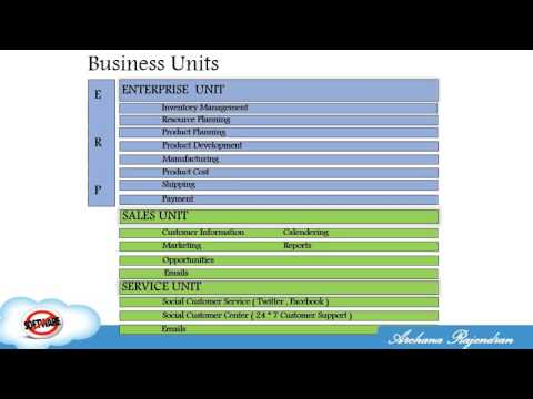 Salesforce Advanced Administrator Training - Lecture 2