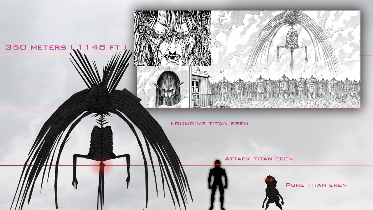 Attack On Titan New Size Comparison 2020 Youtube