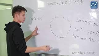5 класс, 43 урок, Круговые диаграммы