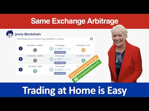 Same exchange arbitrage